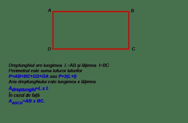 perimetrul si aria dreptunghiului