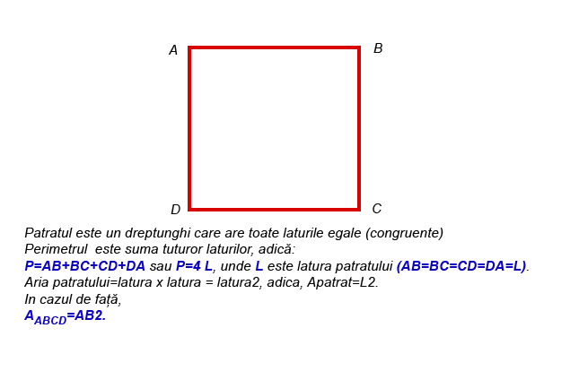 Perimetrul si aria Pătratului